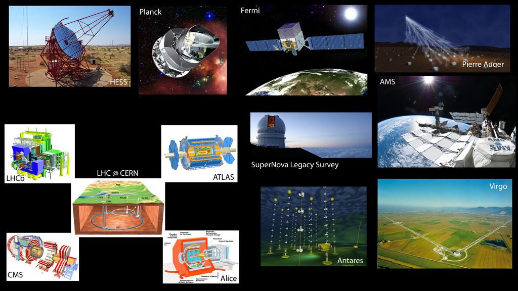 Pierre Auger AMS Fermi Planck HESS CMS ATLAS LH...