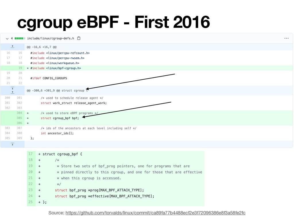 cgroup eBPF - First 2016 Source: https://github...