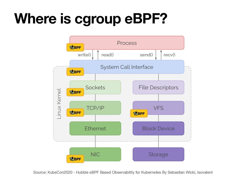 Where is cgroup eBPF? Source: KubeCon2020 - Hub...