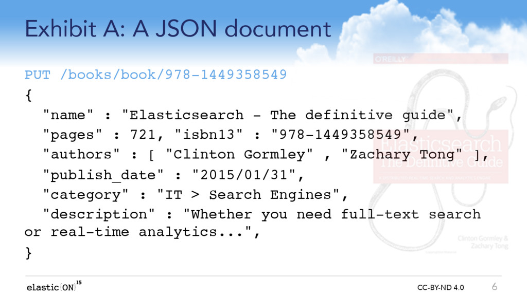 { } CC-BY-ND 4.0 Exhibit A: A JSON document PUT...