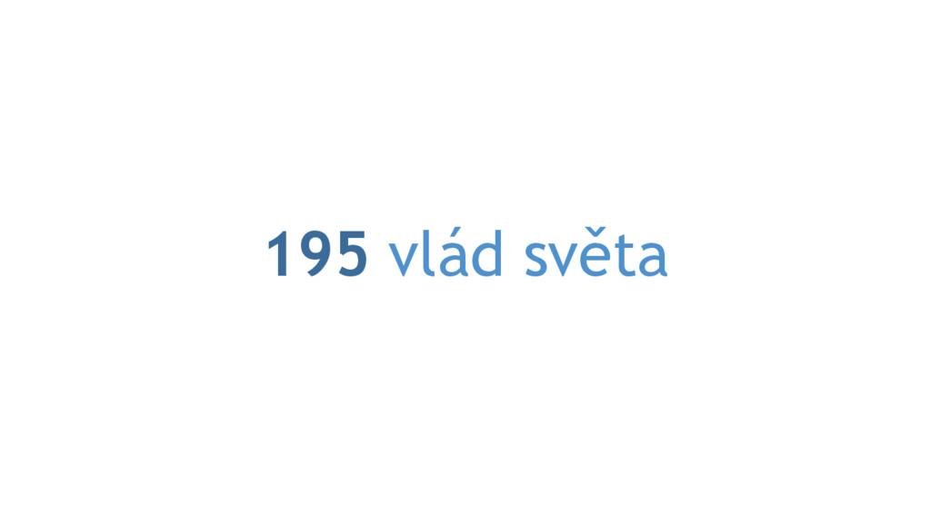 195 vlád světa