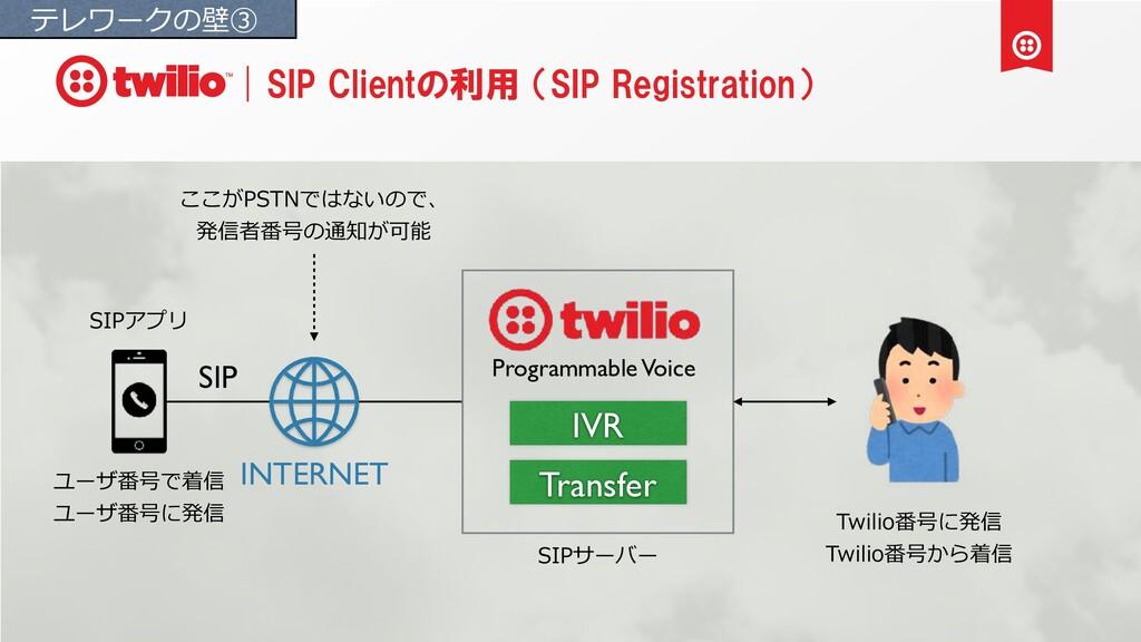 SIP Clientの利用 (SIP Registration) SIP INTERNET こ...