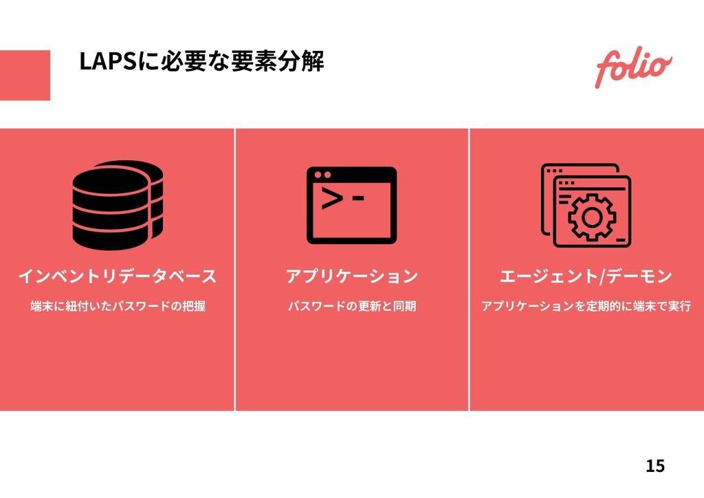 インベントリデータベース アプリケーション エージェント/デーモン 15 LAPSに必要な要素...