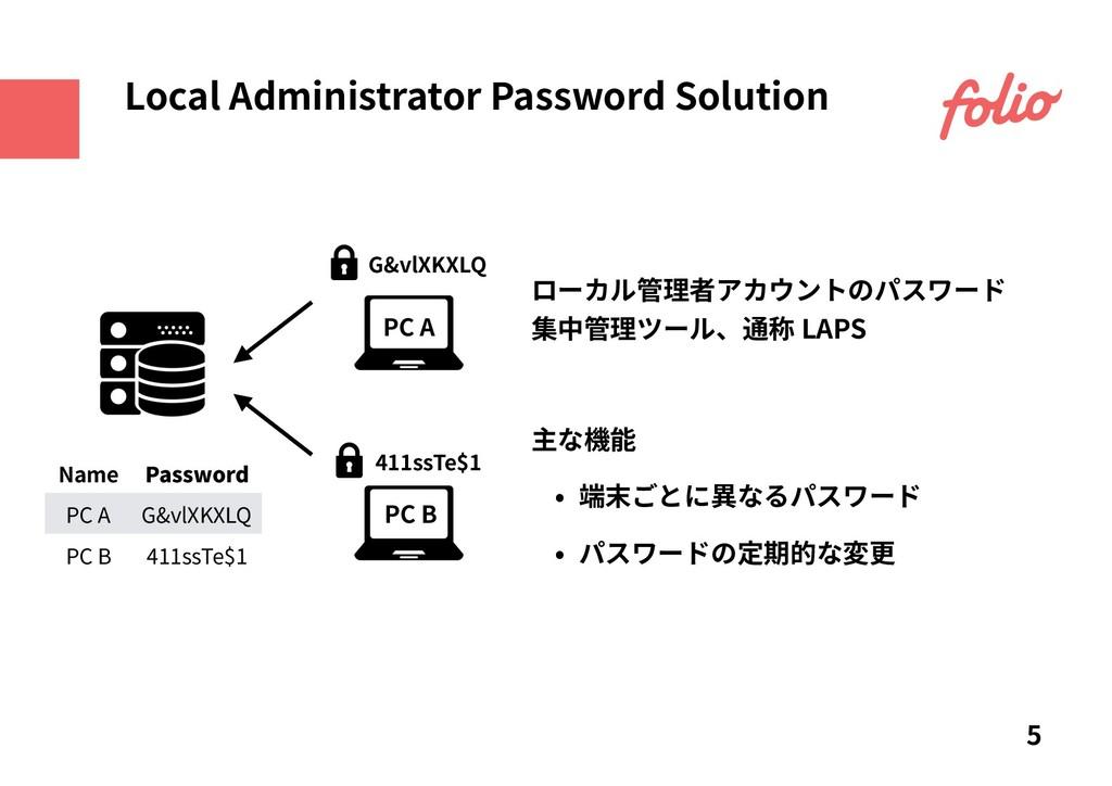 ローカル管理者アカウントのパスワード 集中管理ツール、通称 LAPS 5 Local Admi...