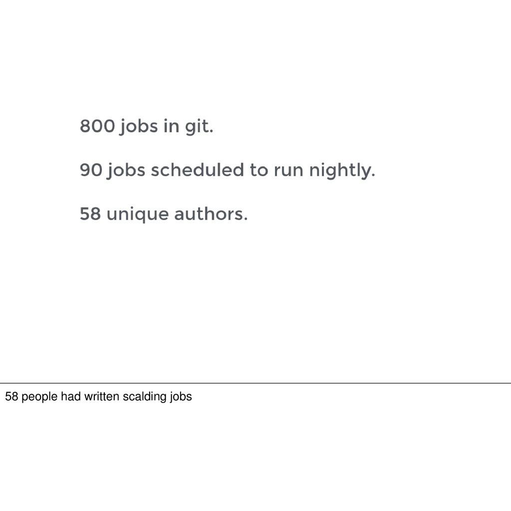 58 people had written scalding jobs