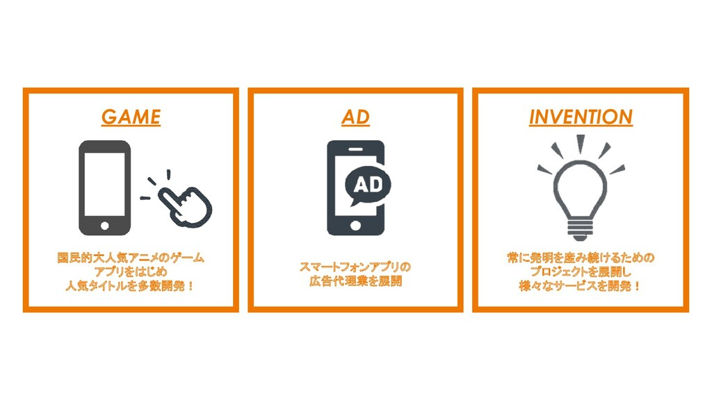 GAME AD INVENTION 国民的大人気アニメのゲーム アプリをはじめ 人気タイトルを...