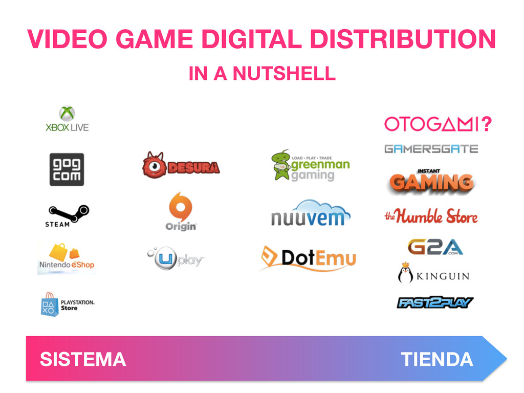 VIDEO GAME DIGITAL DISTRIBUTION IN A NUTSHELL S...