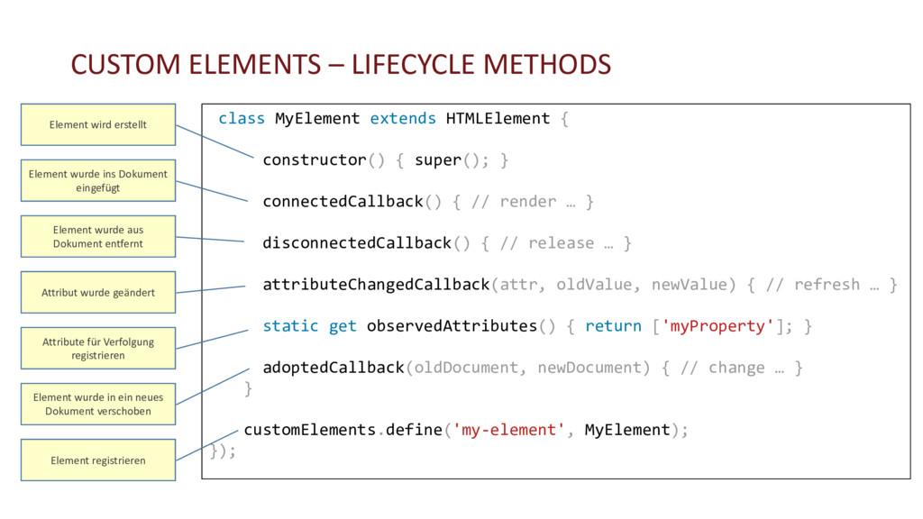 class MyElement extends HTMLElement { construct...