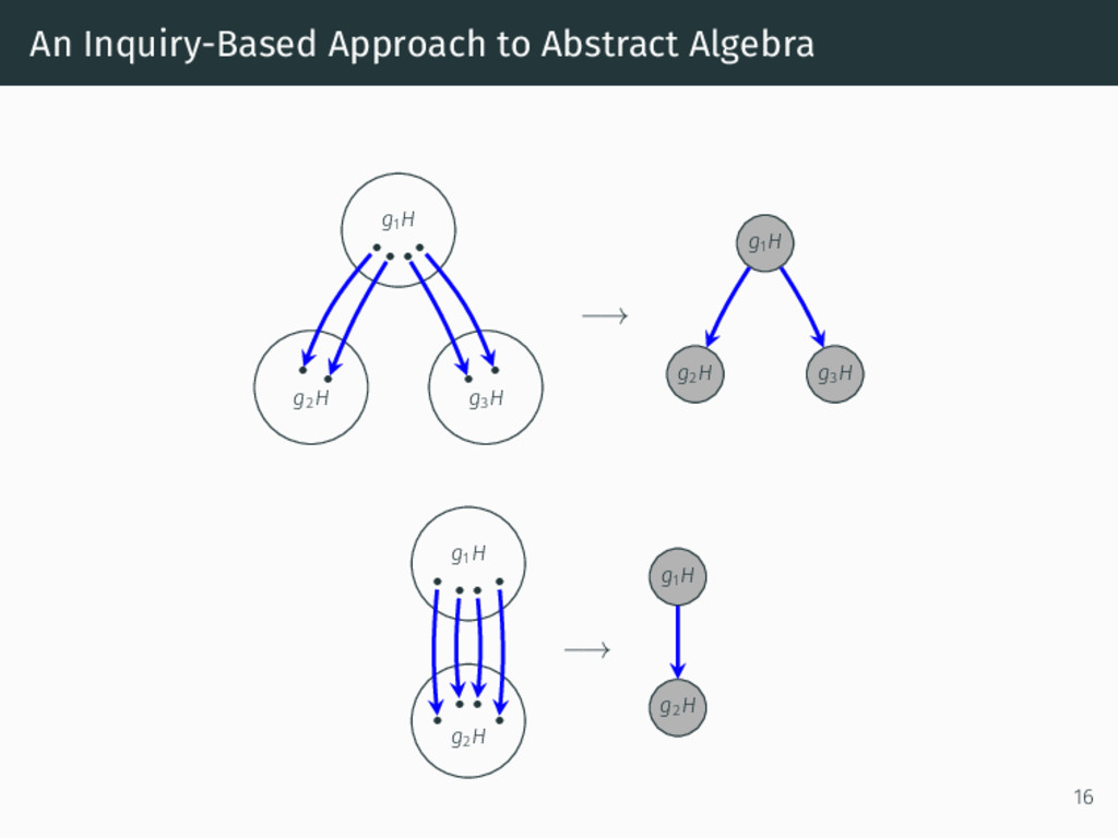 An Inquiry-Based Approach to Abstract Algebra g...