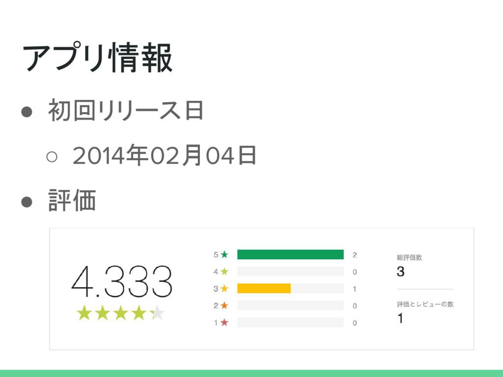 アプリ情報 ● 初回リリース日 ○ 2014年02月04日 ● 評価