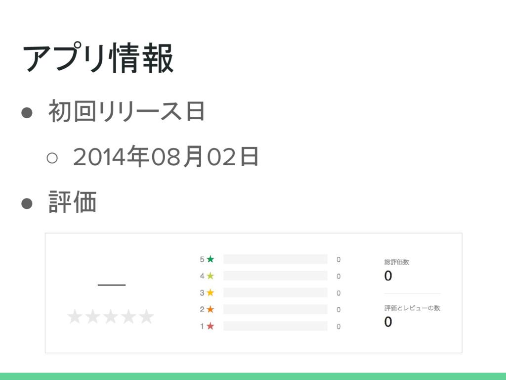 アプリ情報 ● 初回リリース日 ○ 2014年08月02日 ● 評価