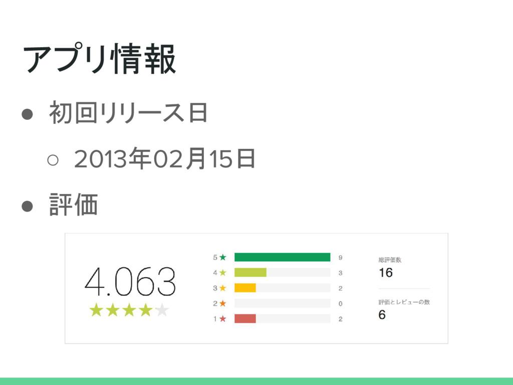 アプリ情報 ● 初回リリース日 ○ 2013年02月15日 ● 評価