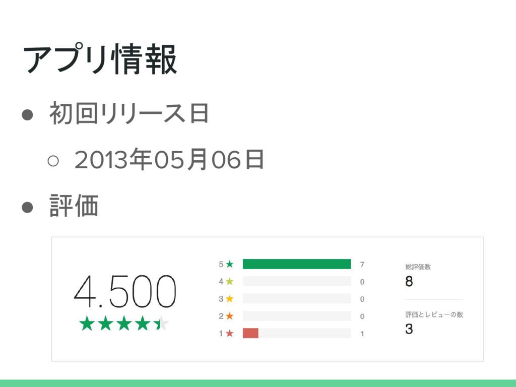 アプリ情報 ● 初回リリース日 ○ 2013年05月06日 ● 評価