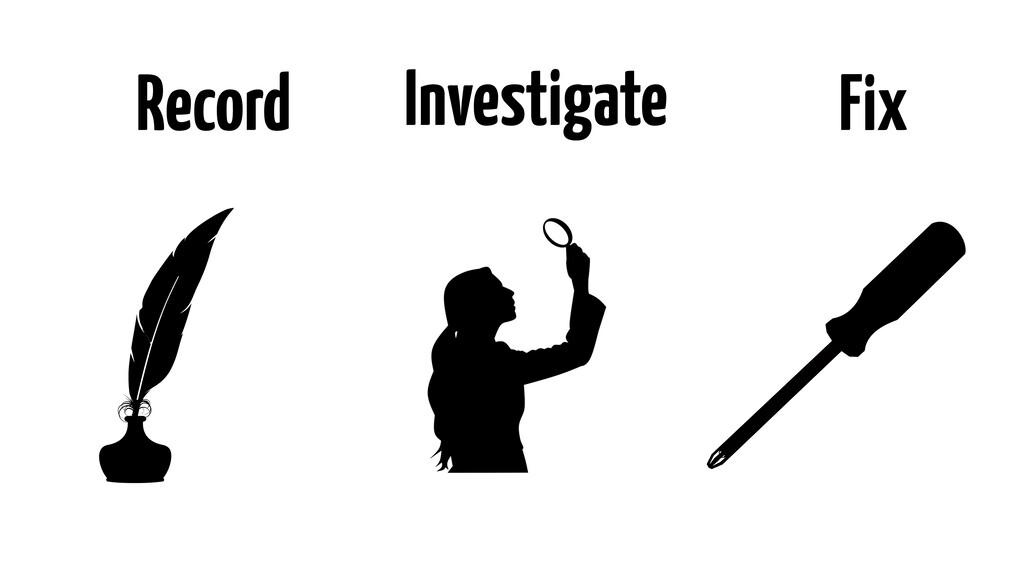 Record Investigate Fix