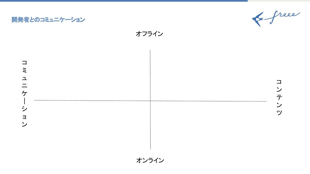 開発者とのコミュニケーション オフライン オンライン コ ミ ュ ニ ケ |...