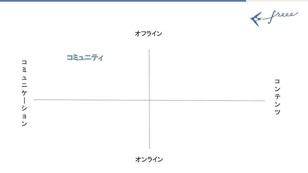 オフライン オンライン コ ミ ュ ニ ケ | シ ョ ン コ ン ...