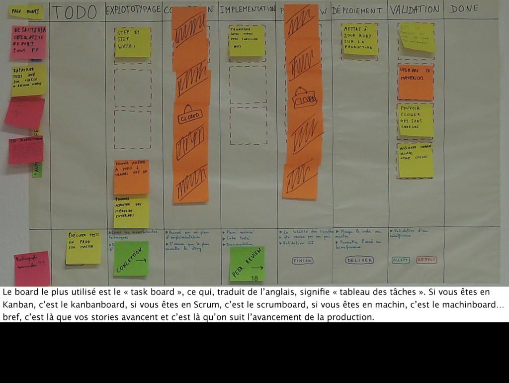 18 Le board le plus utilisé est le « task board...