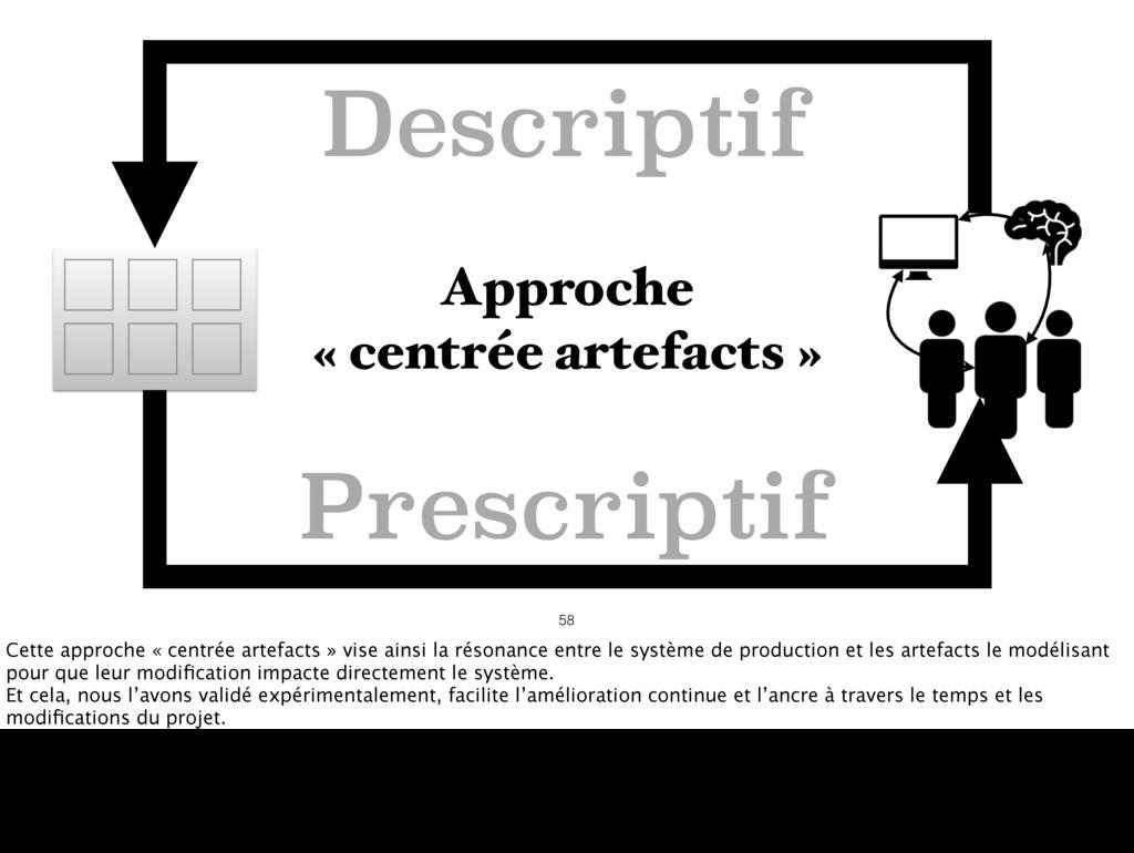 58 Descriptif Prescriptif Approche « centrée ar...
