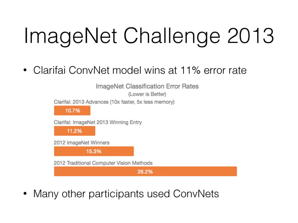 ImageNet Challenge 2013 • Clarifai ConvNet mode...