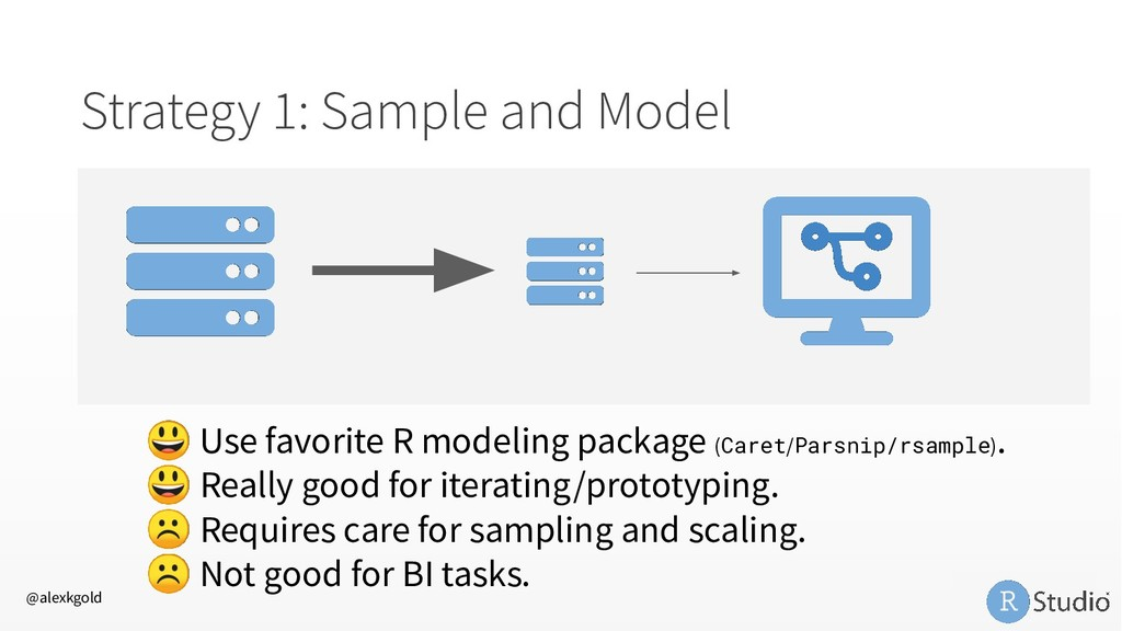 Strategy 1: Sample and Model  Use favorite R mo...