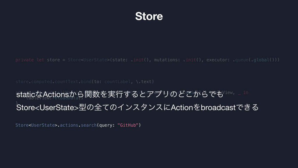Store private let store = Store<UserState>(stat...