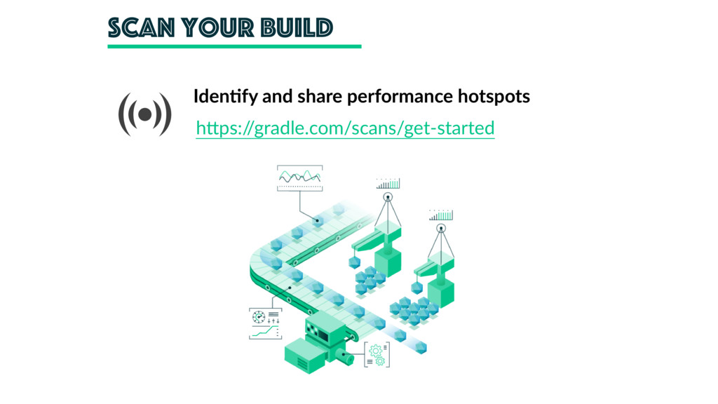scan your build Iden'fy and share performance h...