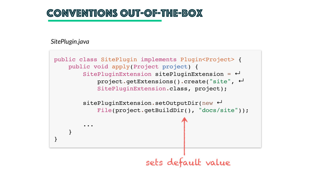 Conventions Out-of-the-box SitePlugin.java publ...