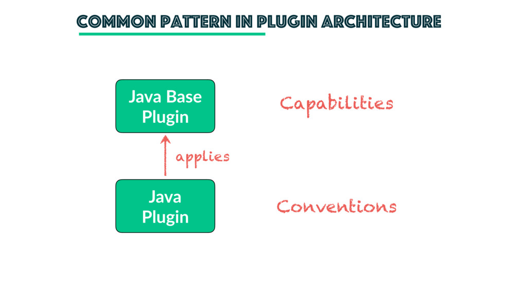 Common pattern in plugin architecture Java Base...