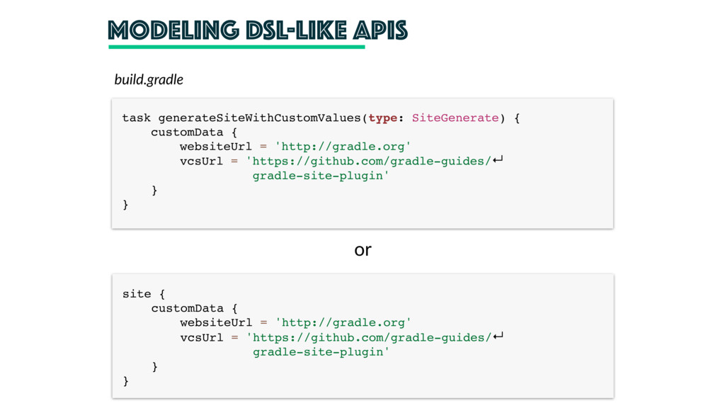 modeling DSL-like APIs task generateSiteWithCus...