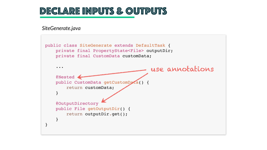 Declare inputs & outputs public class SiteGener...