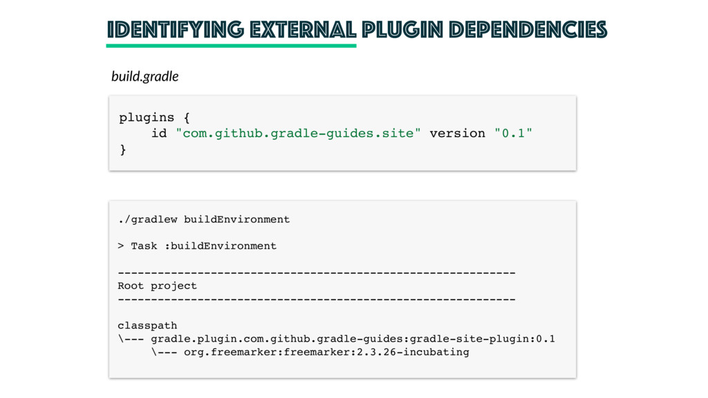identifying external plugin dependencies build....