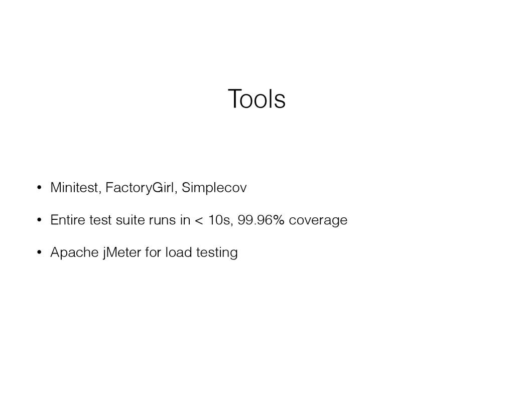 Tools • Minitest, FactoryGirl, Simplecov • Enti...