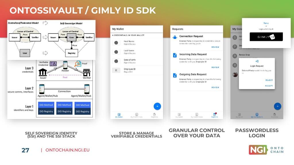 | ONTOCHAIN.NGI.EU 27 ONTOSSIVAULT / GIMLY ID S...