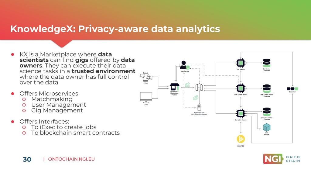 | ONTOCHAIN.NGI.EU 30 KnowledgeX: Privacy-aware...