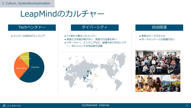 Efficieraユースケース 映像の⾼解像度化 13 映像ストリーミングの⾼品質化 撮影画像...