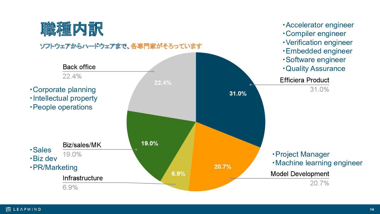 EIZOが開発する視認性向上システム「DuraVision EVS1VX」にEfficiera...