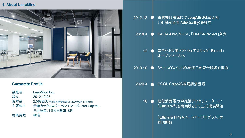 20 Board Member 取締役 CEO Soichi Matsuda 2011年にエン...
