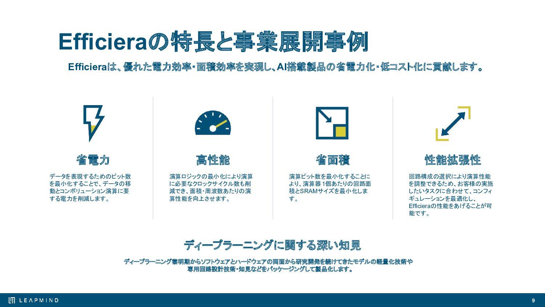 極⼩量⼦化技術 ディープラーニングモデルの軽量化⼿法の 1つ「量⼦化」を極限まで突き詰めたもの...