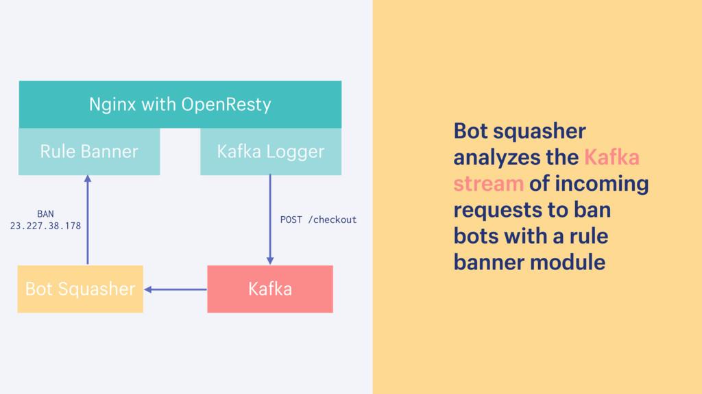Bot squasher analyzes the Kafka stream of incom...