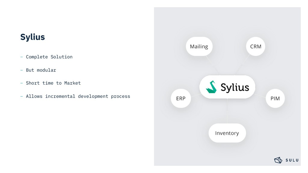 Sylius – Complete Solution – But modular – Shor...