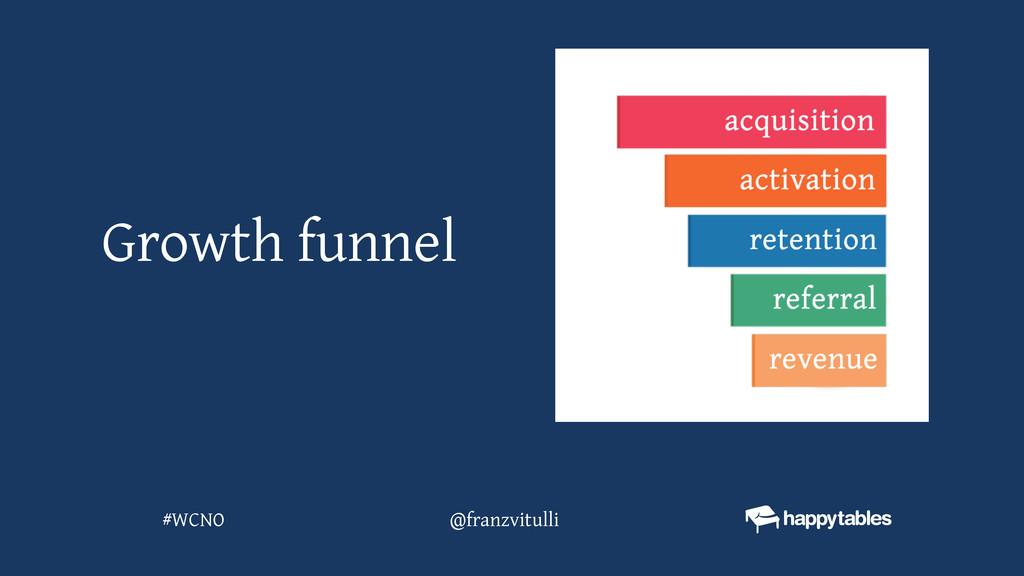 Growth funnel @franzvitulli #WCNO