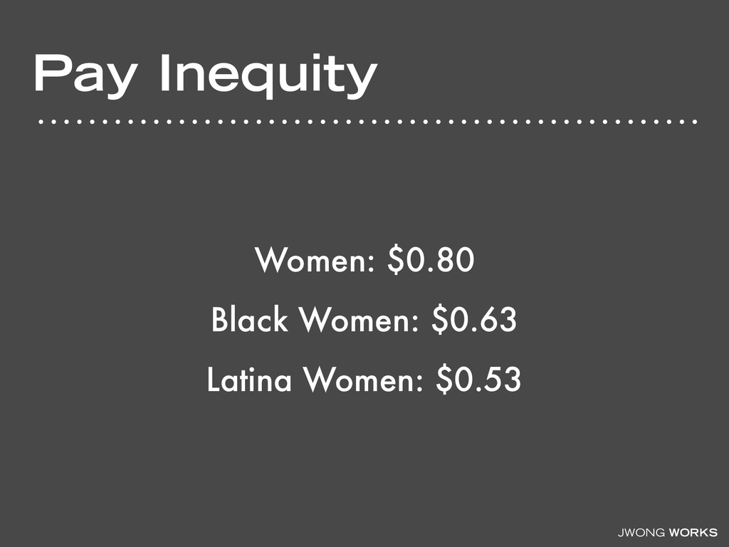 JWONG WORKS Pay Inequity Women: $0.80 Black Wom...