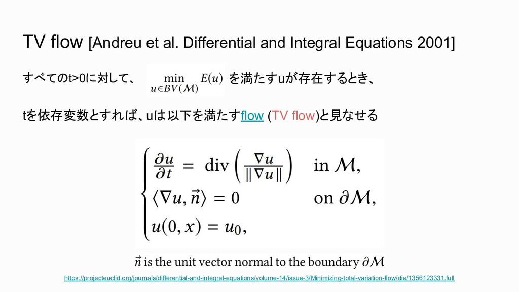 TV flow [Andreu et al. Differential and Integra...