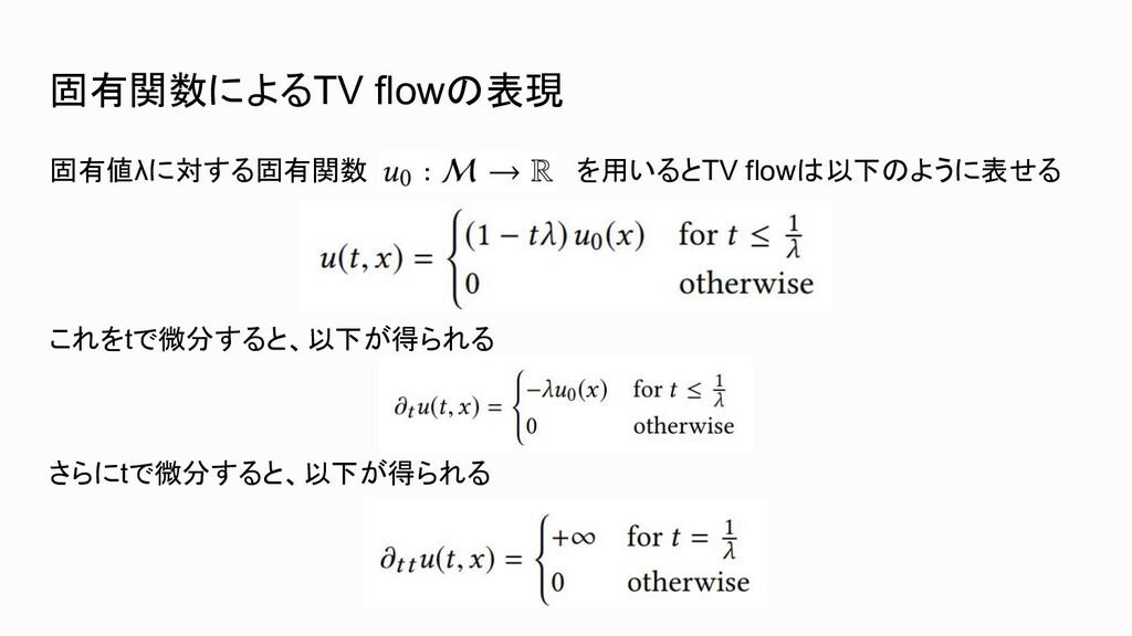 固有関数によるTV flowの表現 固有値λに対する固有関数 を用いるとTV flowは以下の...