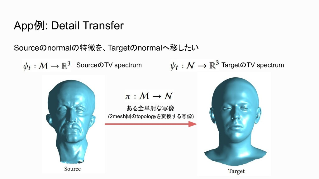 Sourceのnormalの特徴を、Targetのnormalへ移したい App例: Deta...