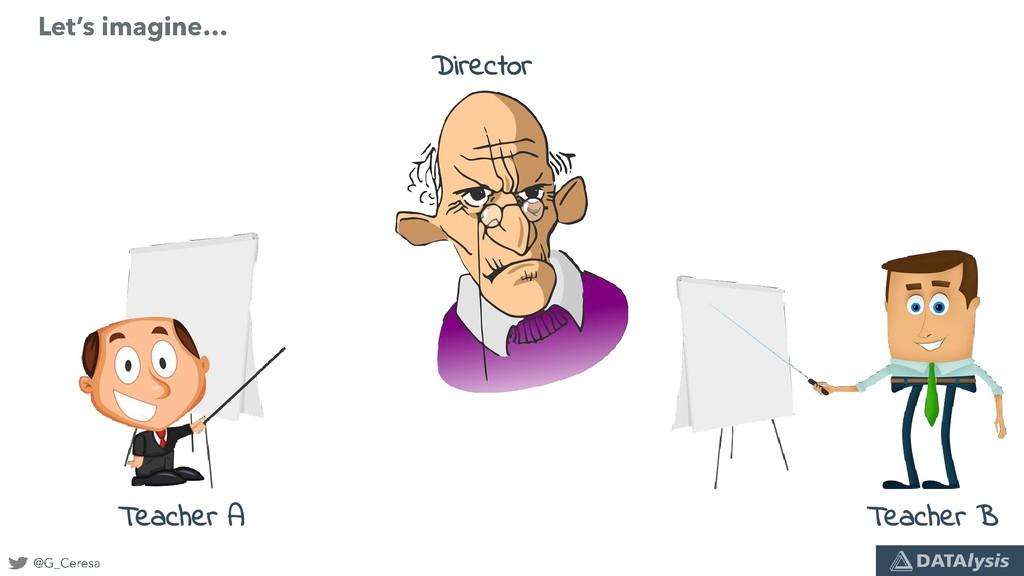 Teacher A Teacher B Director