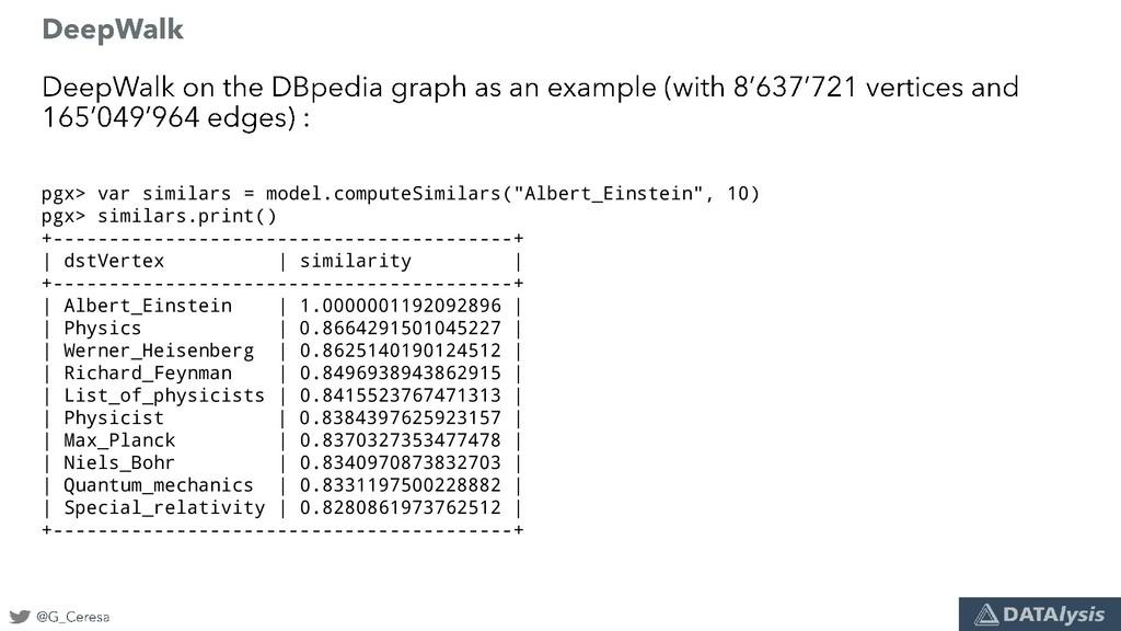 "pgx> var similars = model.computeSimilars(""Albe..."