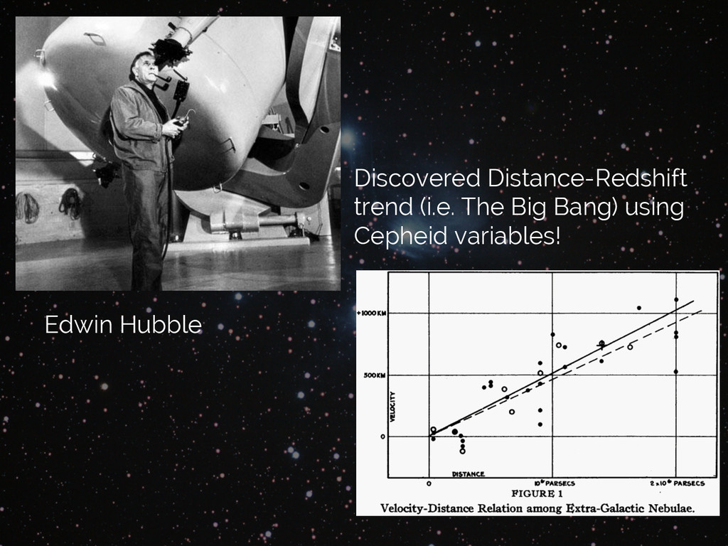 Jake VanderPlas Edwin Hubble Discovered Distanc...