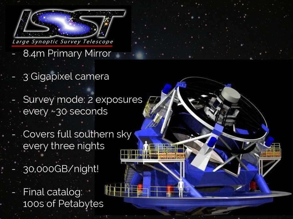 Jake VanderPlas - 8.4m Primary Mirror - 3 Gigap...