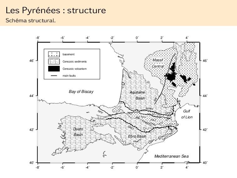 Les Pyrénées : structure Schéma structural. -8˚...